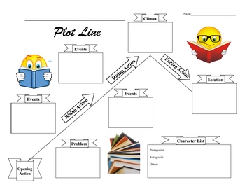Plot Line Template