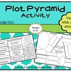 Plot Pyramid Hands-On Activity