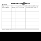 Poetry Analysis Chart - Worksheet