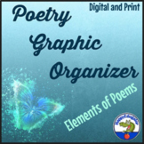 Poetry Graphic Organizer Sheet