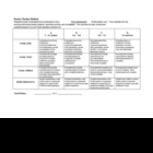 Poetry Unit Rubric and Contract
