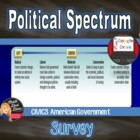 Political Spectrum Quiz (Liberal v Conservative) (CIVICS)