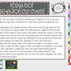 Polka Dot Behavior Chart