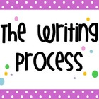 Polka Dot- Writing Process Poster
