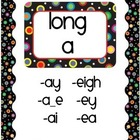 Polka Dots on Black Phonics Signs