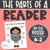 Poster:  The Parts of a Reader {Deeper Skin Tones}