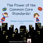Power of Common Core Posters - (RL)