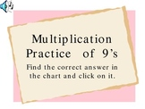 Powerpoint Presentation for Practicing Multiplication 9s Facts