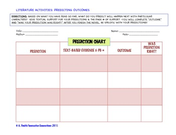 Prediction & Outcome Chart: Literature Activity- Group or