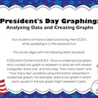 President's Day Graphing - Analyzing Data/Creating Bar Gra