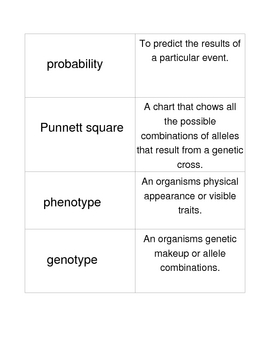 Probability and Heredity GAME Cards