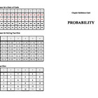 Probabilty Reference Card