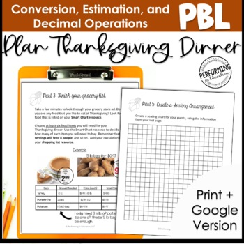 Project Based Learning: Plan Thanksgiving Dinner- Decimals, Geometry, Estimation
