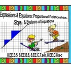 Proportional Relationships, Slope, and Systems of Equations