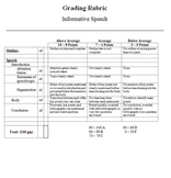 Public Speaking 1 Grading Rubric