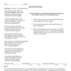 Public Speaking: Jabberwocky Recitation &Impromptu grade sheet