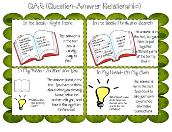 QAR  Question-Answer Relationship Poster Question Answer Relationship Worksheet