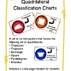 Quadrilateral Classification Chart