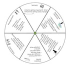 Question Wheel for Literature  2-6th Grade