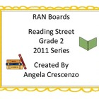 RAN Boards Reading Street Grade 2 2011 & 2013 Series