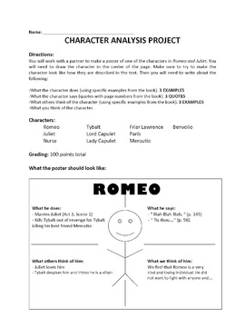 Romeo and Juliet Character Analysis Chart