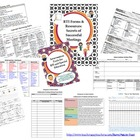 RTI Forms and Resources: Secrets of Successful Teams