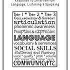 RTI: Language, Listening & Speaking