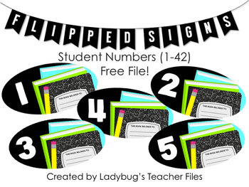 Reader's Workshop Student Numbers
