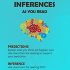 Reading Comprehension Strategies: Make Inferences Poster