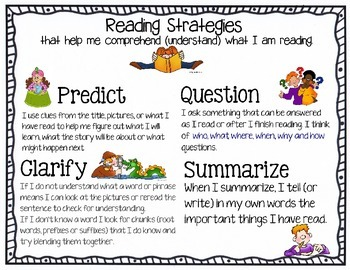 COMPREHENSION STRATEGIES READING