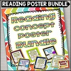 Reading Concept Posters Bundle
