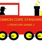 Reading Grade 2, Common Core Standards Posters in Powerpoint