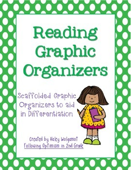 Reading Graphic Organizers - Scaffolded