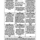 Reading Informational Texts, Grade 6, Common Core, Activity Menu