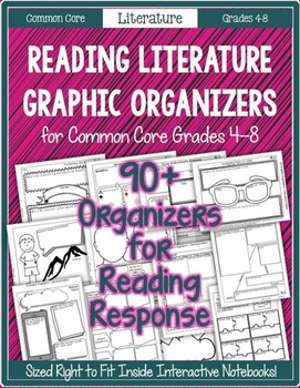 Reading Literature Graphic Organizers for Common Core 4-8 Reading Response