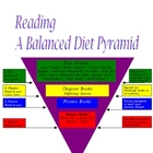 Reading Pyramid *Balanced Diet*