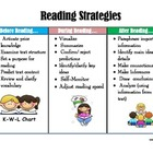 Reading Strategies Chart