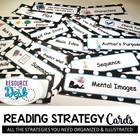 Reading Strategy Cards - 1&2  Grade Polka Dot Theme