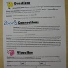 Reading Think-Aloud Strategy Handout