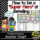 "Reading Workshop Anchor Chart - ""How to be a Super Hero at"