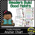 "Reading Workshop Anchor Chart - ""Readers Build Good Habits"""