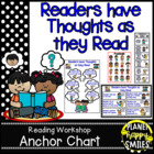 "Reading Workshop Anchor Chart - ""Readers have Thoughts as"