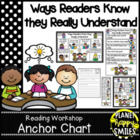 "Reading Workshop Anchor Chart - ""Ways Readers Know They Re"