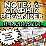 Renaissance One Pager Outline Notes Standards 7.8.1 & 7.8.2