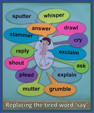 Replacing Tired Words -Said- Bulletin Board - Word Wall -