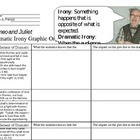 Romeo and Juliet Dramatic Irony Graphic Organizer