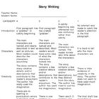 Rubric for creative writing stories