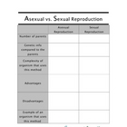 SCIENCE - Comparing asexual and sexual reproduction