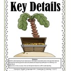 SL.K.2 Kindergarten Common Core Worksheets, Activity, and Poster