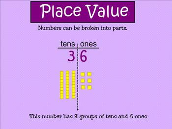 SMARTboard Understanding Place Value